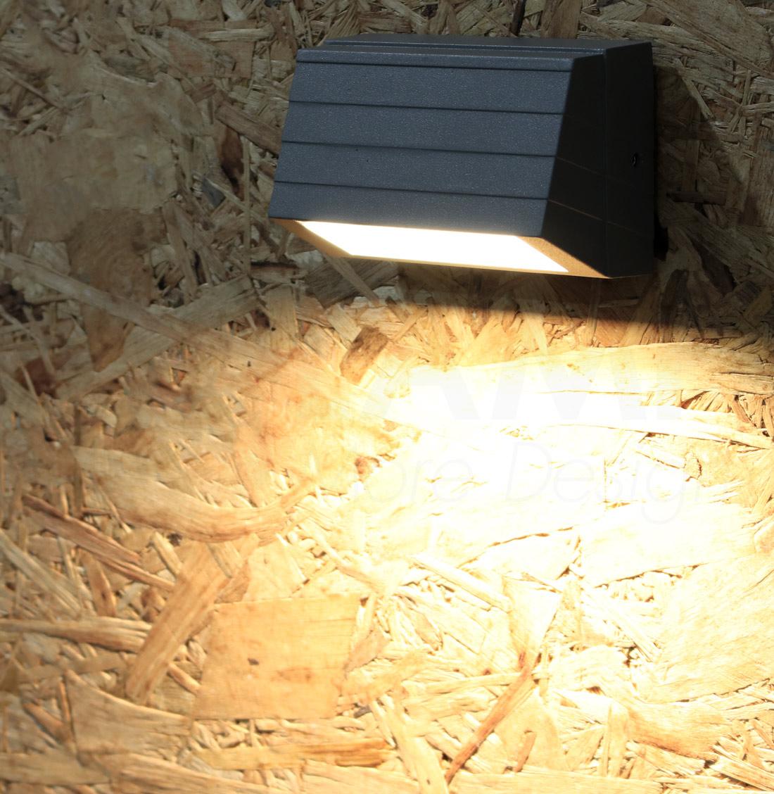 โคมไฟผนัง โคมไฟหัวเสา โคมไฟภายนอก โคมไฟโมเดิร์น FLAT-GY